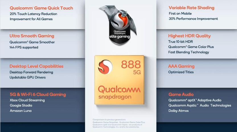 Printscreen do Tech Summit da Qualcomm