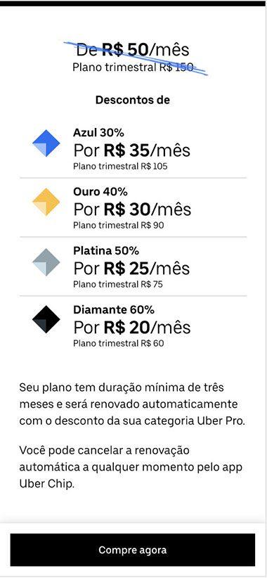 Uber Chip